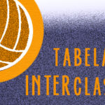 Interclasses – Basquete 8º e 9ºEF